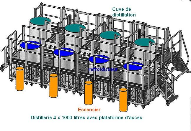 plateforme-distillateur-alambic